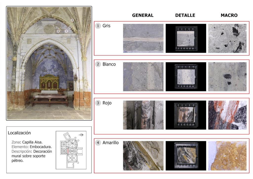 Macrofotografías de las capas pictóricas.